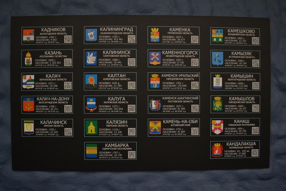 Табличка с названиями городов на букву `К`