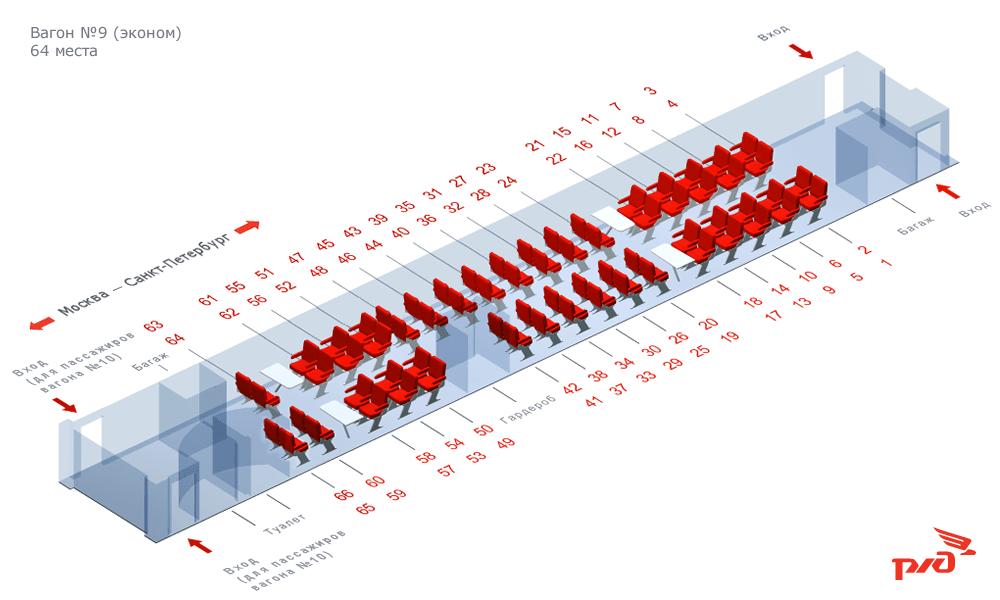 Схема вагона `Сапсана` (эконом)